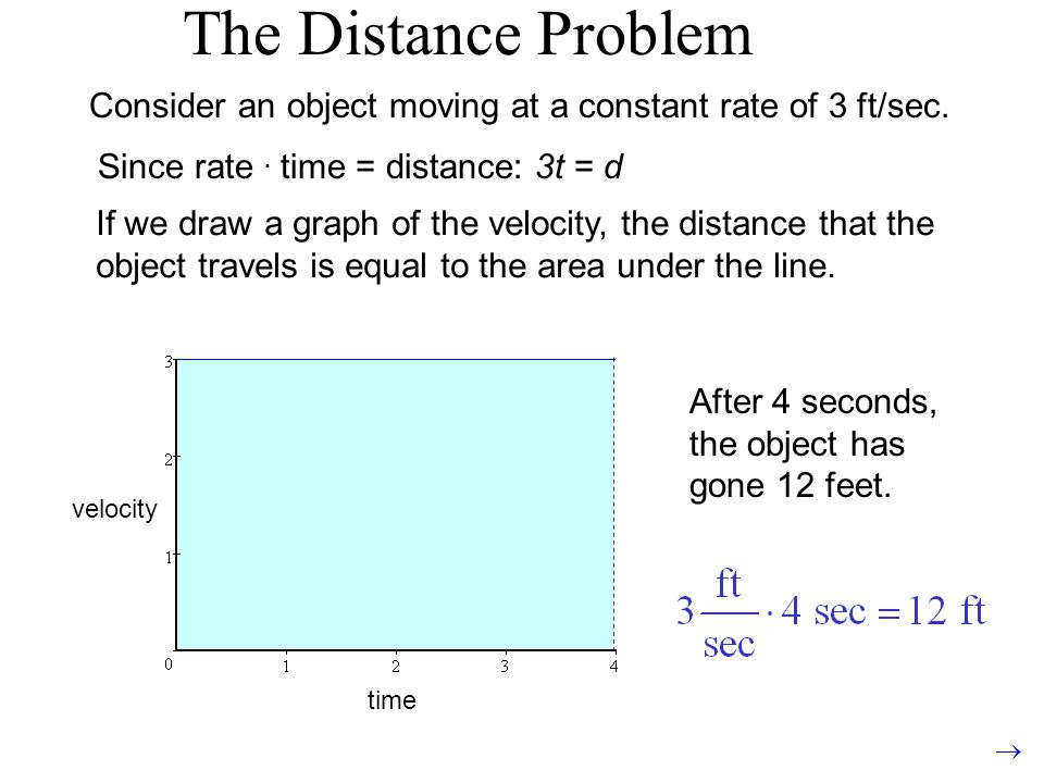 time velocity After 4 seconds, the object has gone 12 feet. Consider an object moving at a constant rate of 3 ft/sec. Since rate. time = distance: 3t