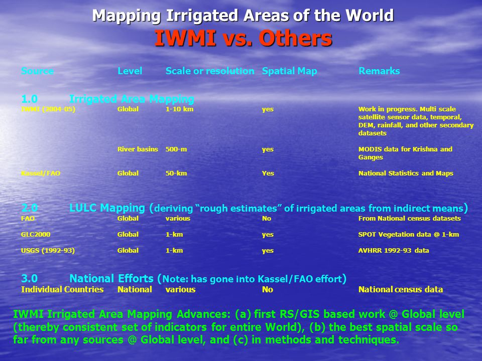Mapping Irrigated Areas of the World IWMI vs.