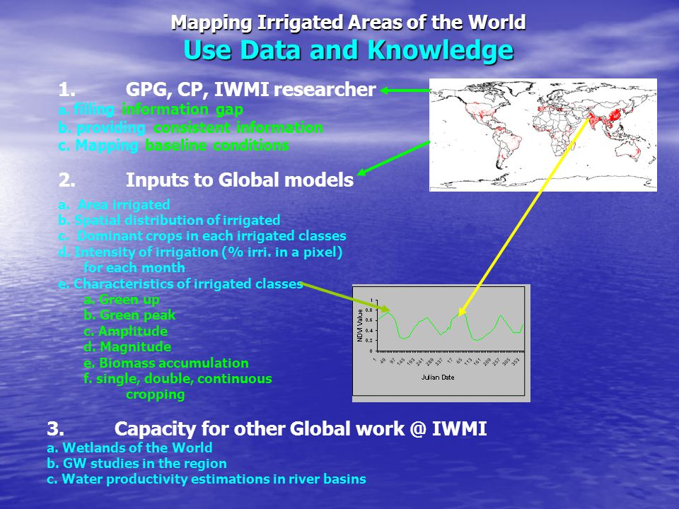 Mapping Irrigated Areas of the World Use Data and Knowledge a.