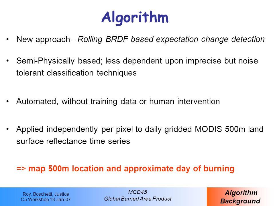 Roy, Boschetti, Justice C5 Workshop 18-Jan-07 MCD45 Global Burned Area Product BRDF Effects The challenge: change detection of Burned Areas Algorithm Background gaps