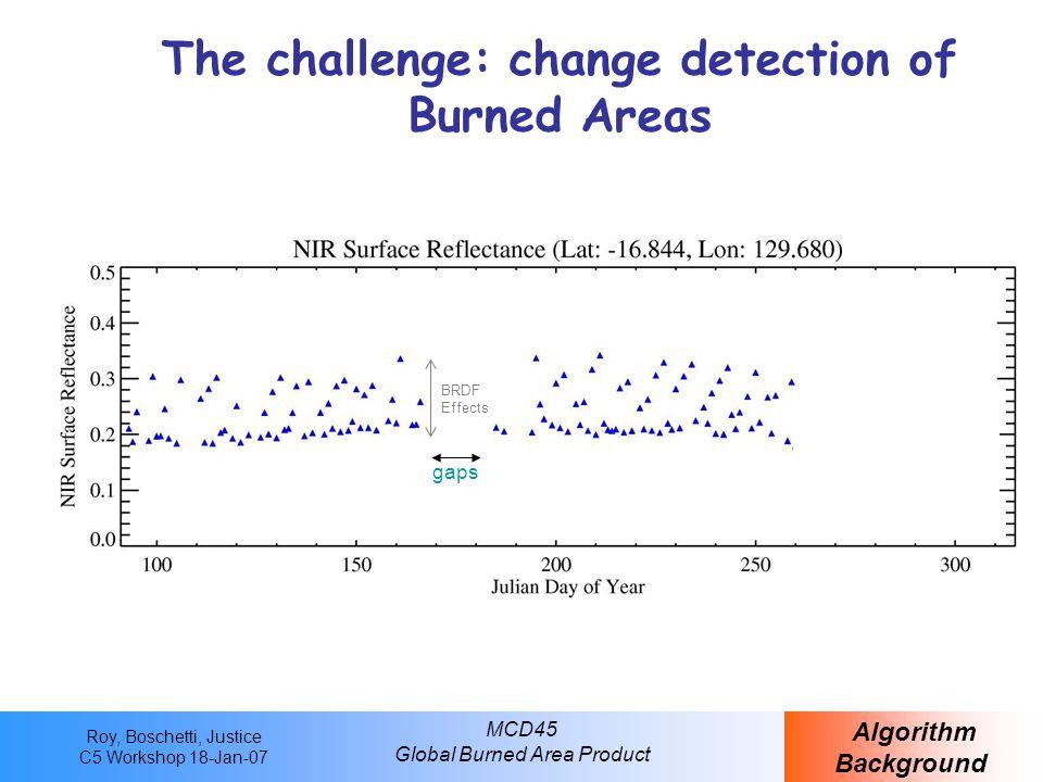 Roy, Boschetti, Justice C5 Workshop 18-Jan-07 MCD45 Global Burned Area Product A closer look at the monthly product… Tile h17 v06 2000306 (November 2000) MCD45A1 Data Structure SDS Burndate 205 251