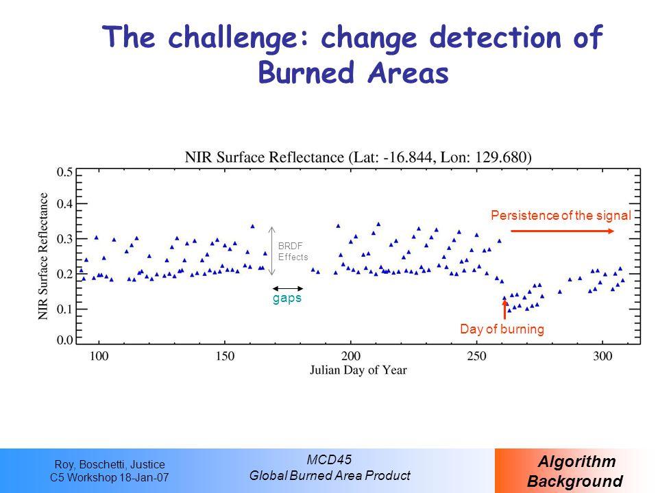 Roy, Boschetti, Justice C5 Workshop 18-Jan-07 MCD45 Global Burned Area Product Conceptual Scheme Algorithm Background time  observed