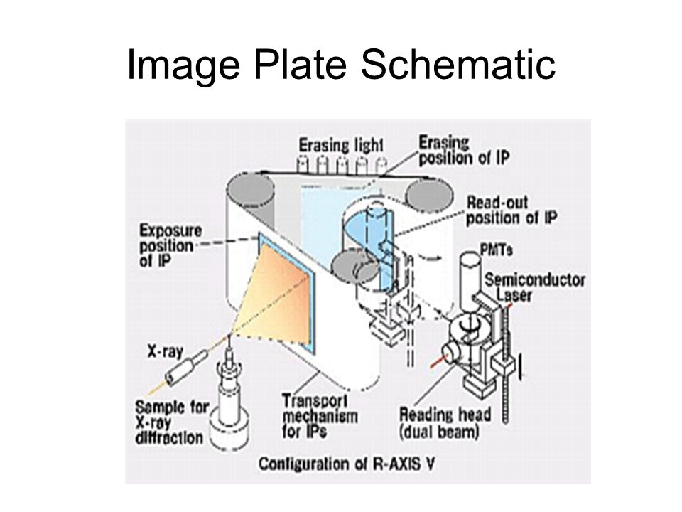 Image Plate Schematic