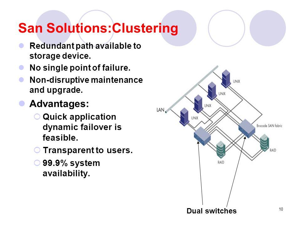 11 San Solutions:Clustering (cont'd) T-Class V-Class Brocade 2800 High End Array e.g.