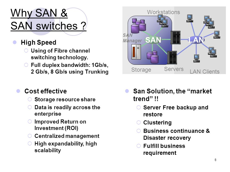 9 SAN Solution: Server-free back up & Restore Traditional network with each server attached its tape library.