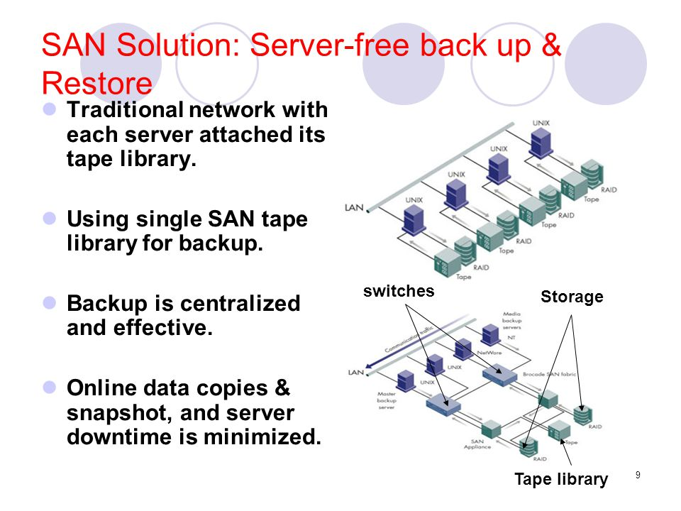 10 San Solutions:Clustering Redundant path available to storage device.