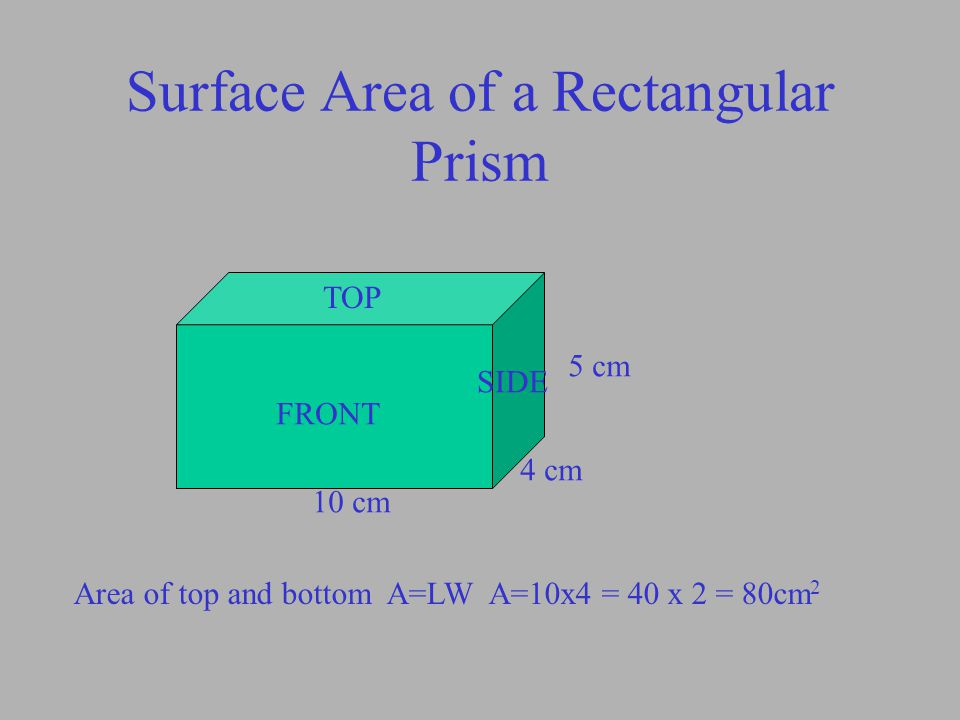 Surface Area of a Rectangular Prism 5 cm 4 cm 10 cm TOP FRONT SIDE Area of top and bottom A=LW A=10x4 = 40 x 2 = 80cm 2 Area of front and back 10x5 = 50 x 2 = 100cm 2