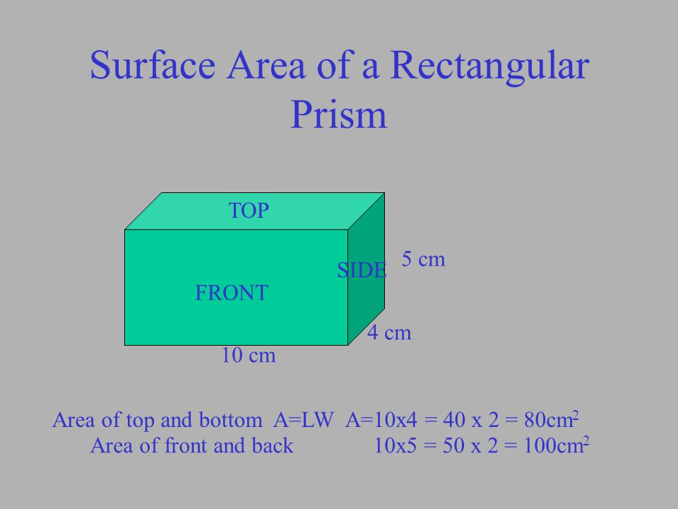 Surface Area of a Rectangular Prism 5 cm 4 cm 10 cm TOP FRONT SIDE Area of top and bottom A=LW A=10x4 = 40 x 2 = 80cm 2 Area of front and back 10x5 = 50 x 2 = 100cm 2 Area of sides 4x5 = 20 x 2 = 40cm 2