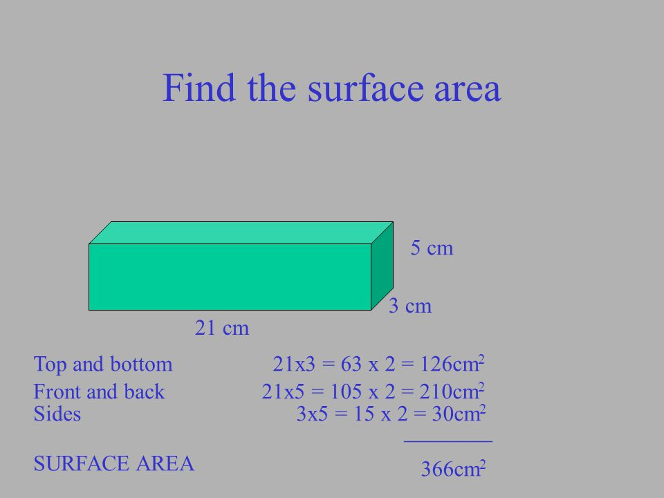 Find the surface area 21 cm 3 cm 5 cm Top and bottom Front and back Sides 21x3 = 63 x 2 = 126cm 2 21x5 = 105 x 2 = 210cm 2 3x5 = 15 x 2 = 30cm 2 SURFACE AREA ________ 366cm 2