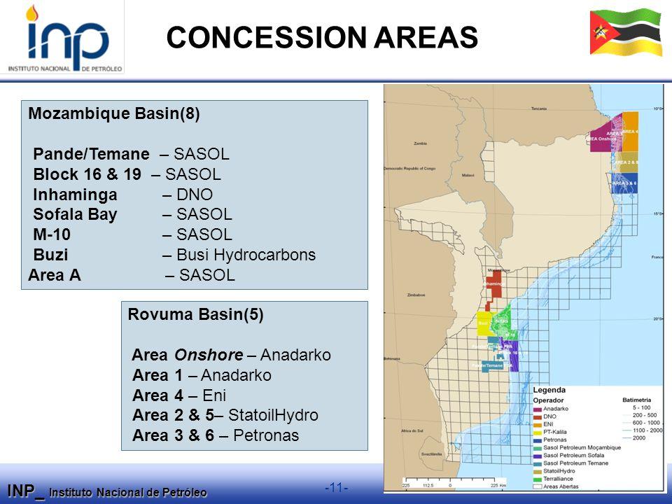 INP_ Instituto Nacional de Petróleo Mozambique Basin(8) Pande/Temane – SASOL Block 16 & 19 – SASOL Inhaminga – DNO Sofala Bay– SASOL M-10– SASOL Buzi – Busi Hydrocarbons Area A – SASOL Rovuma Basin(5) Area Onshore – Anadarko Area 1 – Anadarko Area 4 – Eni Area 2 & 5– StatoilHydro Area 3 & 6 – Petronas -11- CONCESSION AREAS