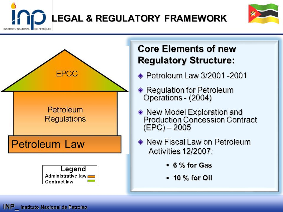 INP_ Instituto Nacional de Petróleo Core Elements of new Regulatory Structure: Petroleum Law 3/2001 -2001 Regulation for Petroleum Operations - (2004)