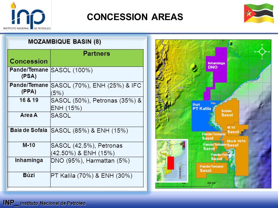 INP_ Instituto Nacional de Petróleo MOZAMBIQUE BASIN (8) CONCESSION AREAS Concession Partners Pande/Temane (PSA) SASOL (100%) Pande/Temane (PPA) SASOL (70%), ENH (25%) & IFC (5%) 16 & 19 SASOL (50%), Petronas (35%) & ENH (15%) Area A SASOL Baia de Sofala SASOL (85%) & ENH (15%) M-10 SASOL (42.5%), Petronas (42.50%) & ENH (15%) Inhaminga DNO (95%), Harmattan (5%) Búzi PT Kalila (70%) & ENH (30%)
