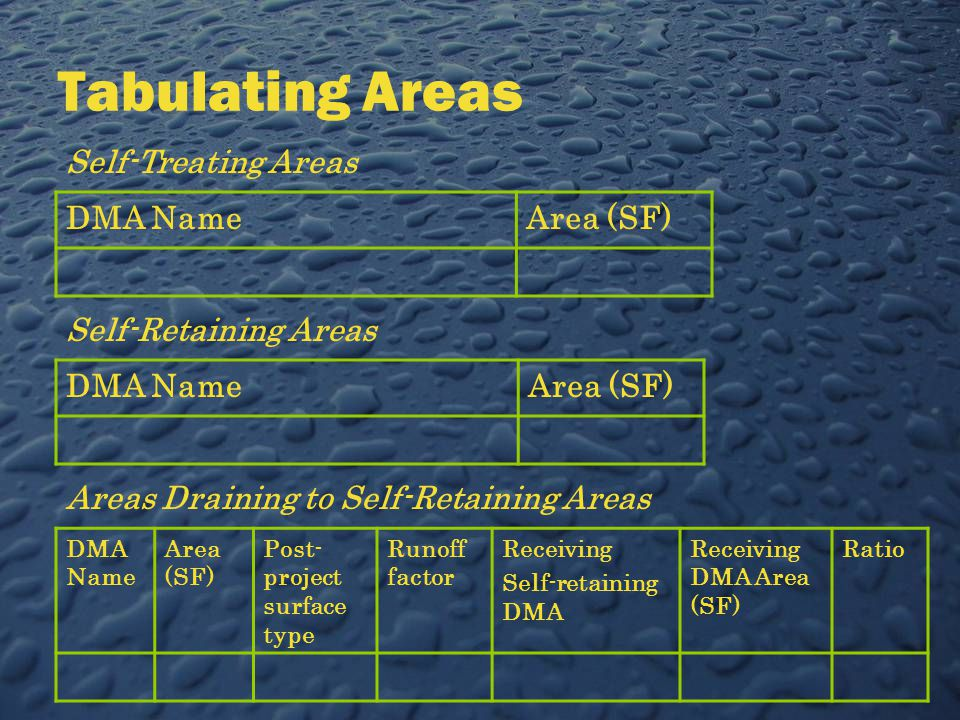 Tabulating Areas Self-Treating Areas DMA NameArea (SF) Self-Retaining Areas DMA NameArea (SF) Areas Draining to Self-Retaining Areas DMA Name Area (SF) Post- project surface type Runoff factor Receiving Self-retaining DMA Receiving DMA Area (SF) Ratio