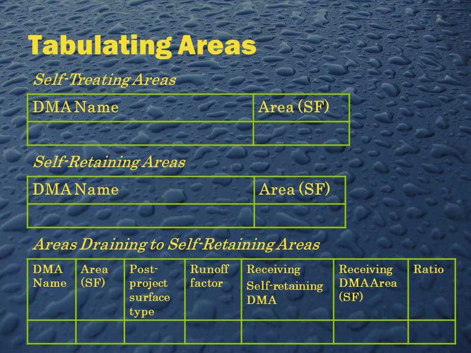 Tabulating Areas Self-Treating Areas DMA NameArea (SF) Self-Retaining Areas DMA NameArea (SF) Areas Draining to Self-Retaining Areas DMA Name Area (SF
