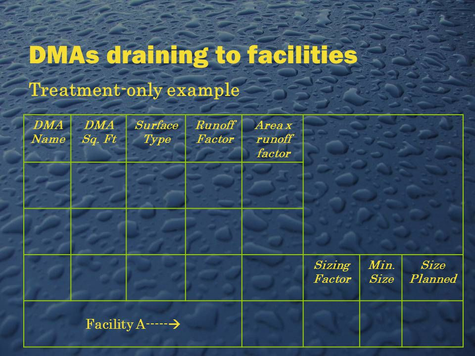 DMA Name DMA Sq. Ft Surface Type Runoff Factor Area x runoff factor Sizing Factor Min. Size Size Planned Facility A-----  DMAs draining to facilities