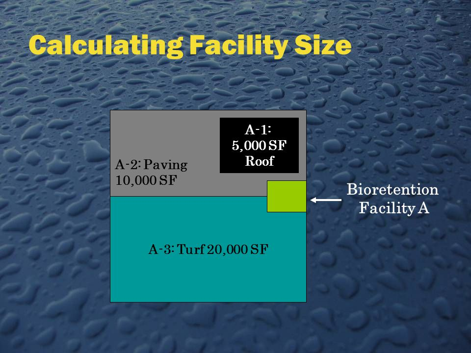 Calculating Facility Size A-2: Paving 10,000 SF A-3: Turf 20,000 SF A-1: 5,000 SF Roof Bioretention Facility A