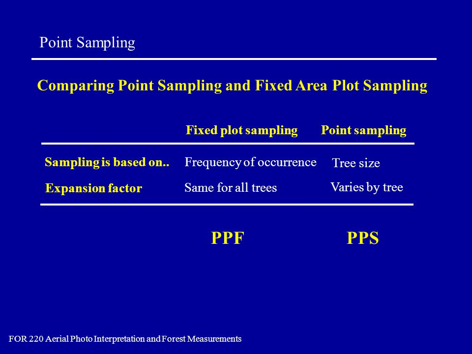 Fixed plot samplingPoint sampling Expansion factor Same for all trees Varies by tree Sampling is based on..Frequency of occurrence Tree size Point Sam