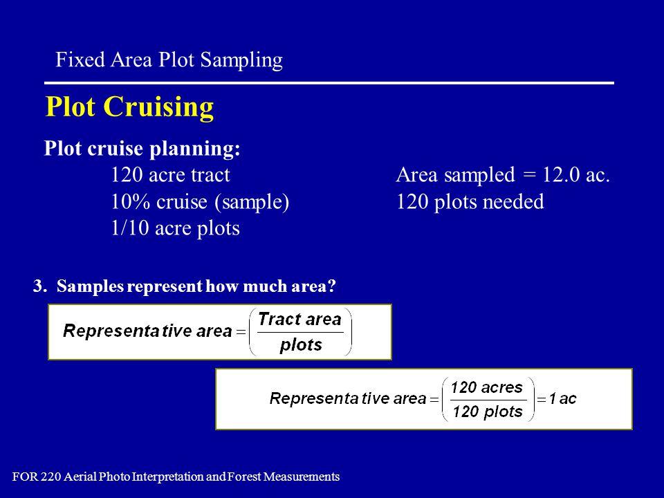 Plot cruise planning: 120 acre tract 10% cruise (sample) 1/10 acre plots Area sampled = 12.0 ac. 120 plots needed Plot Cruising Fixed Area Plot Sampli