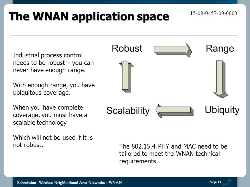 Page 11 Submission: Wireless Neighborhood Area Networks – WNAN 15-08-0457-00-0000 The WNAN application space Industrial process control needs to be robust – you can never have enough range.