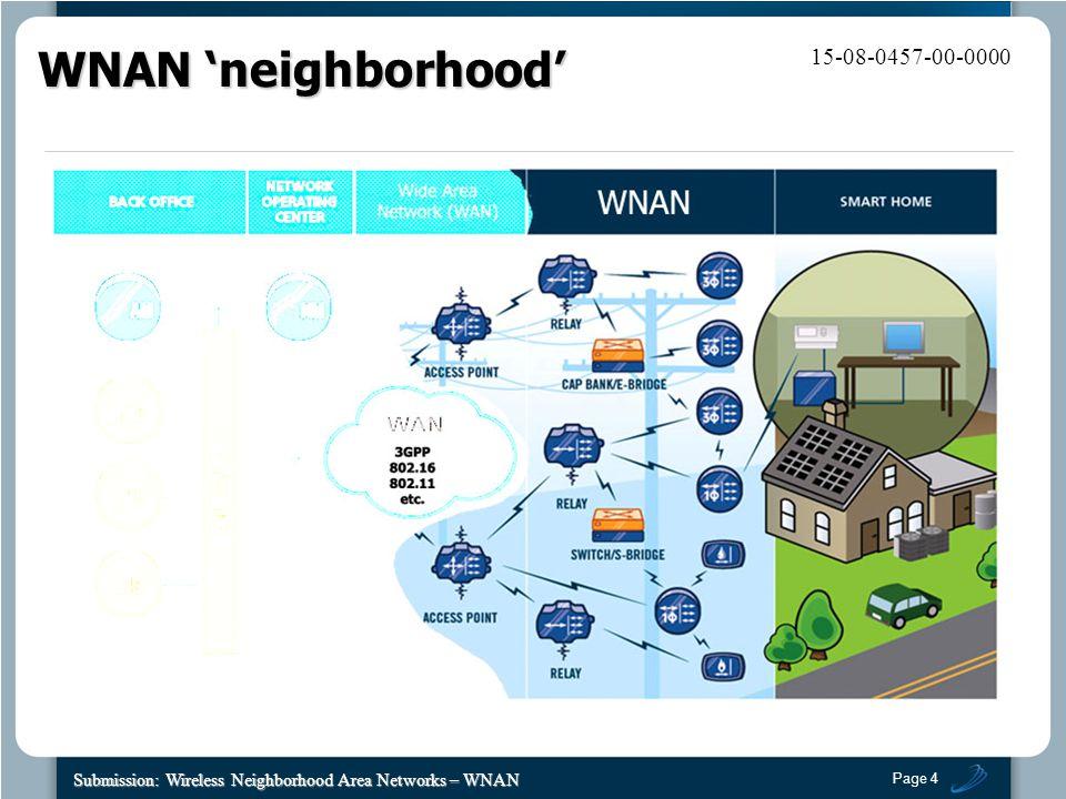 Page 4 Submission: Wireless Neighborhood Area Networks – WNAN 15-08-0457-00-0000 WNAN 'neighborhood'