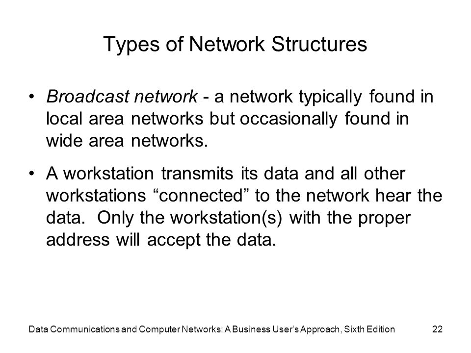 Types of Network Structures Broadcast network - a network typically found in local area networks but occasionally found in wide area networks. A works