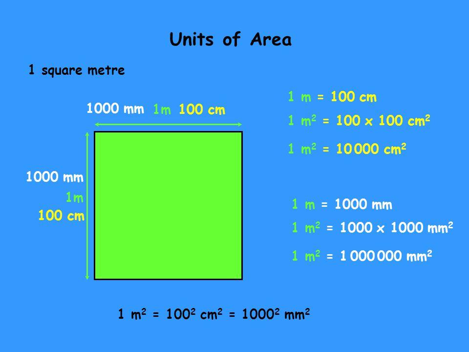 1 m 2 = 100 x 100 cm 2 1 m = 100 cm 1m 1 square metre 1 m 2 = 10 000 cm 2 Units of Area 1 m 2 = 1000 x 1000 mm 2 1 m 2 = 1 000 000 mm 2 1 m = 1000 mm 1 m 2 = 100 2 cm 2 = 1000 2 mm 2 100 cm 1000 mm