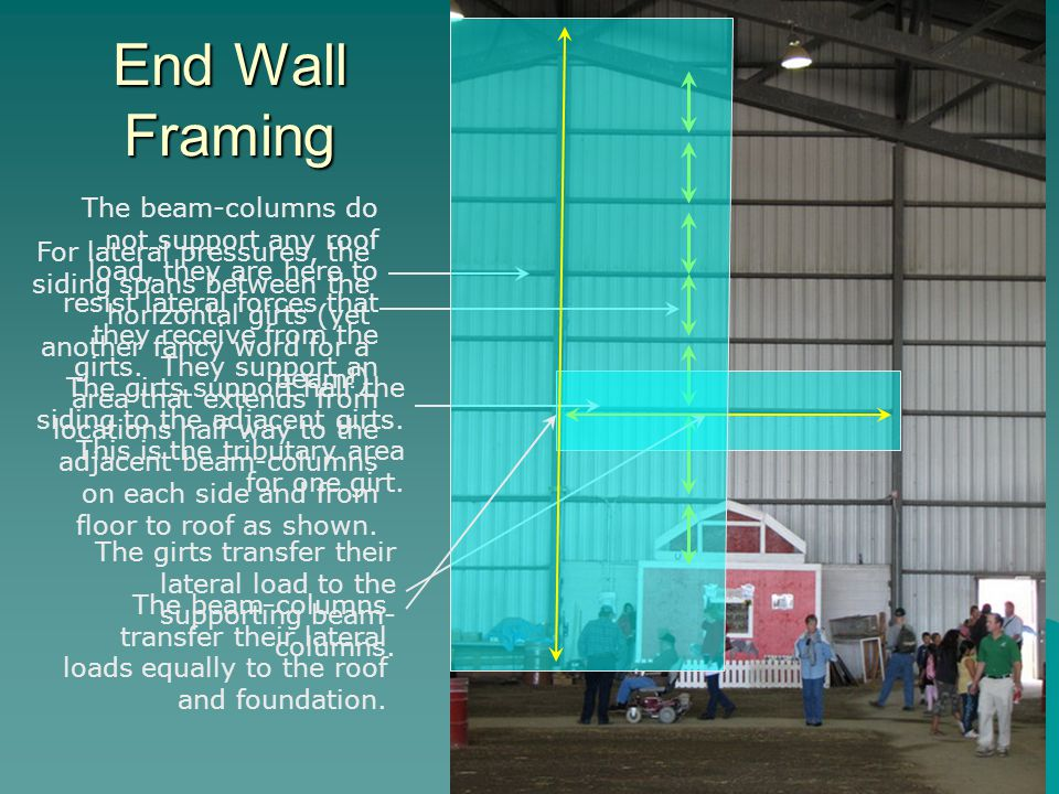 End Wall Framing For lateral pressures, the siding spans between the horizontal girts (yet another fancy word for a beam!) The girts support half the