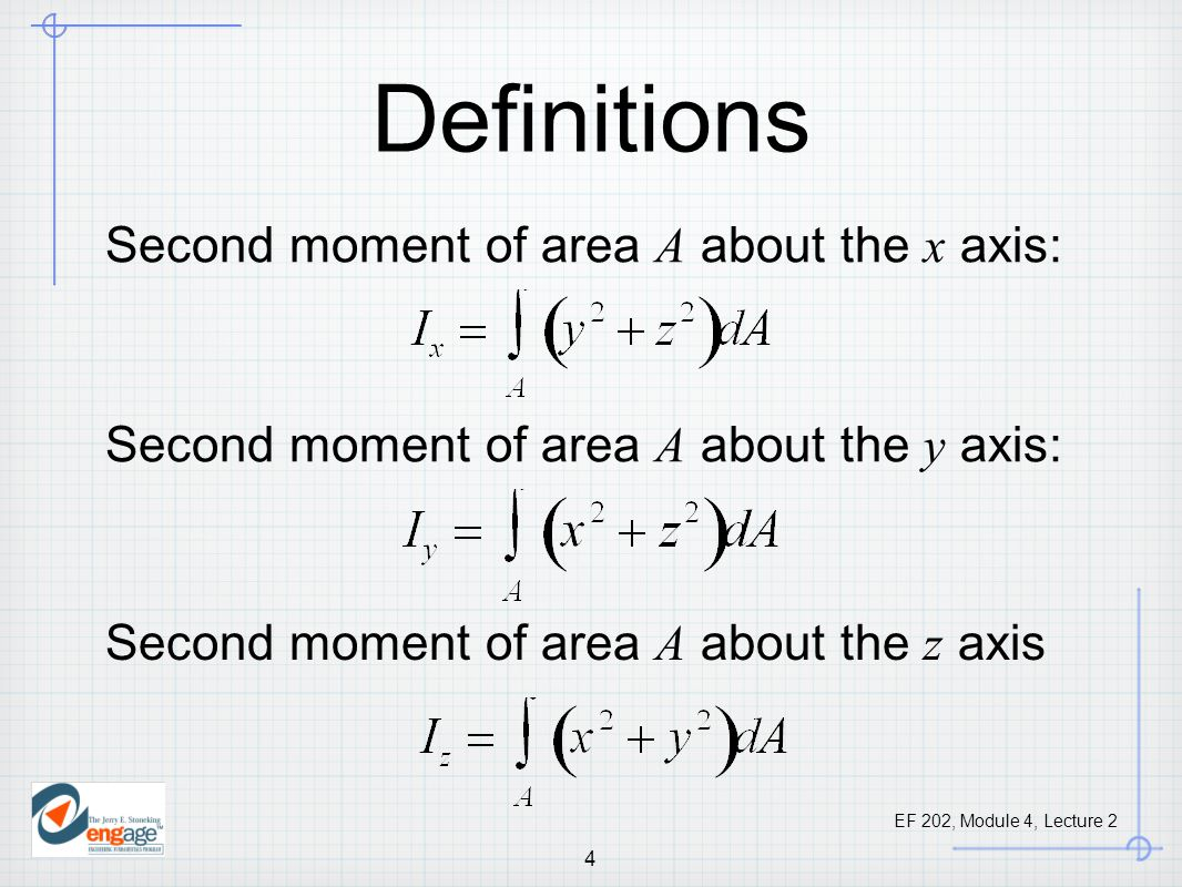 EF 202, Module 4, Lecture 2 4 Definitions Second moment of area A about the x axis: Second moment of area A about the y axis: Second moment of area A about the z axis