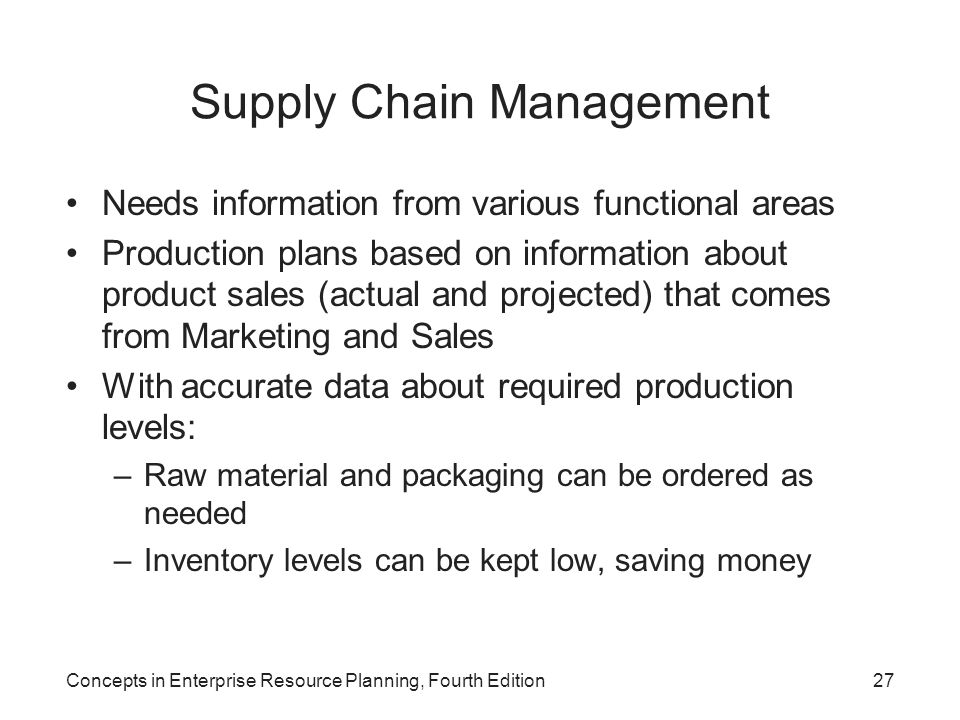 Concepts in Enterprise Resource Planning, Fourth Edition27 Supply Chain Management Needs information from various functional areas Production plans ba