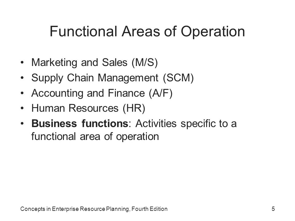 5 Functional Areas of Operation Marketing and Sales (M/S) Supply Chain Management (SCM) Accounting and Finance (A/F) Human Resources (HR) Business fun