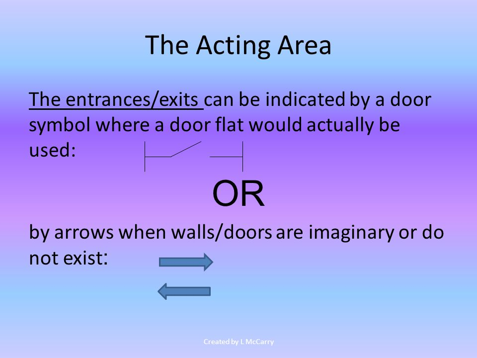 The Acting Area The entrances/exits can be indicated by a door symbol where a door flat would actually be used: OR by arrows when walls/doors are imaginary or do not exist : Created by L McCarry