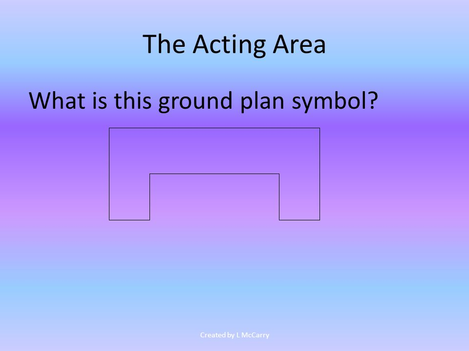 The Acting Area What is this ground plan symbol Created by L McCarry