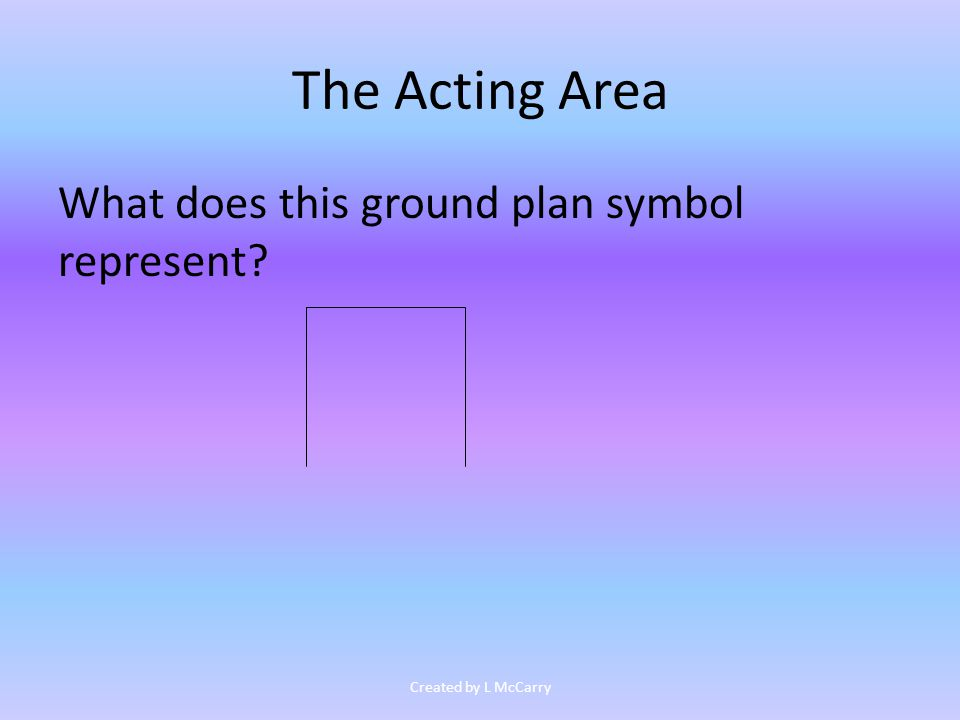 The Acting Area What does this ground plan symbol represent Created by L McCarry
