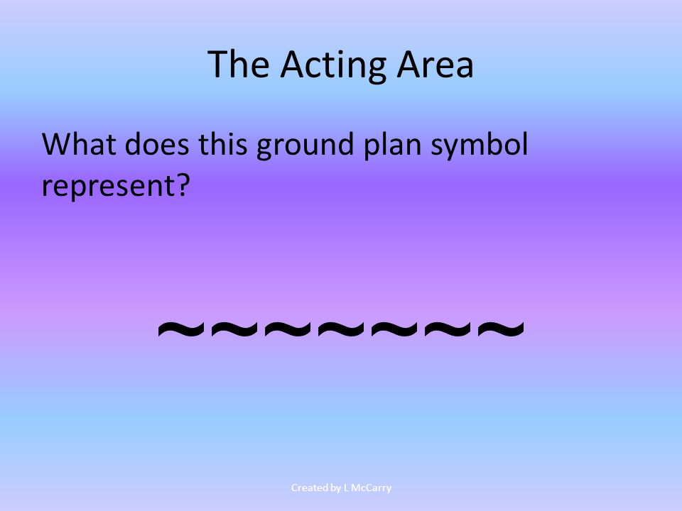 The Acting Area What does this ground plan symbol represent ~~~~~~~ Created by L McCarry