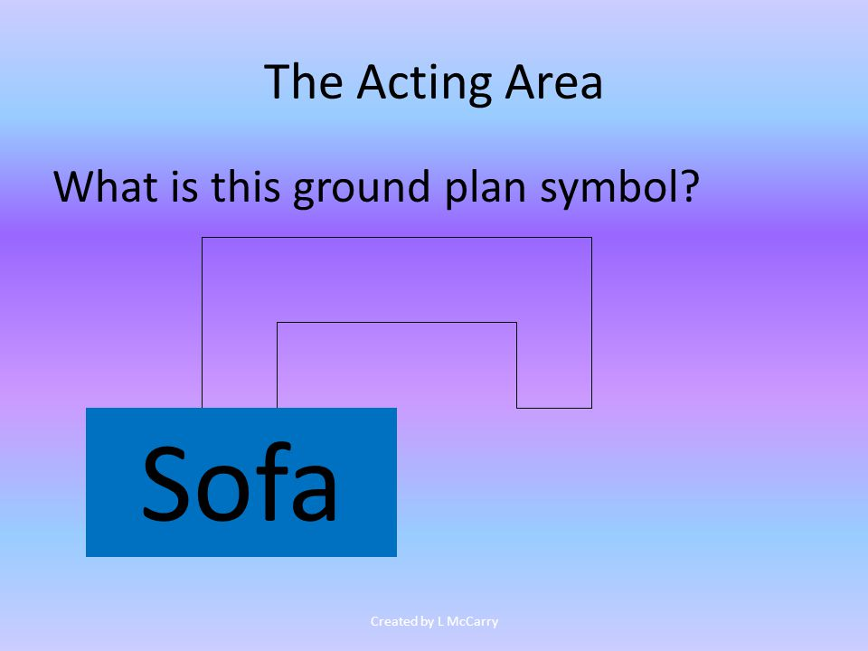 The Acting Area What is this ground plan symbol Sofa Created by L McCarry
