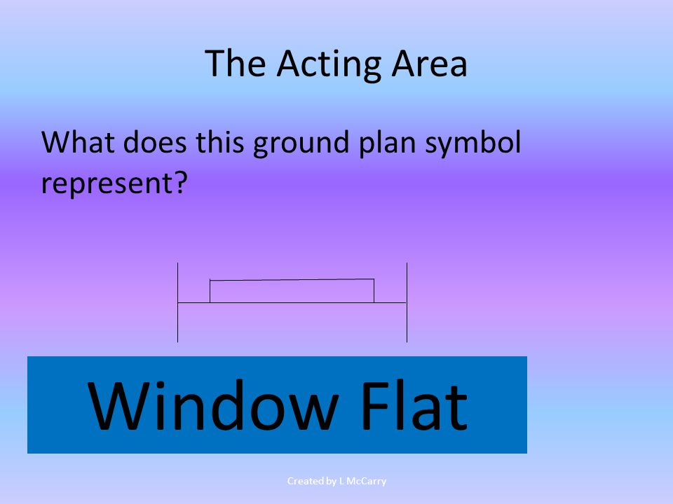 The Acting Area What does this ground plan symbol represent Window Flat Created by L McCarry