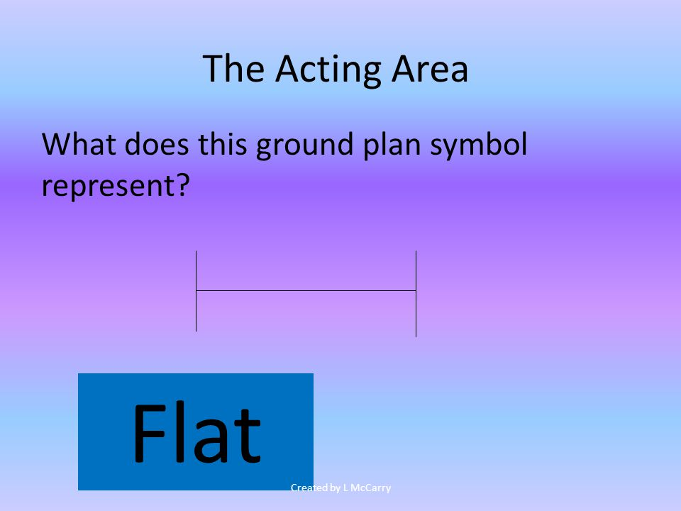 The Acting Area What does this ground plan symbol represent Flat Created by L McCarry