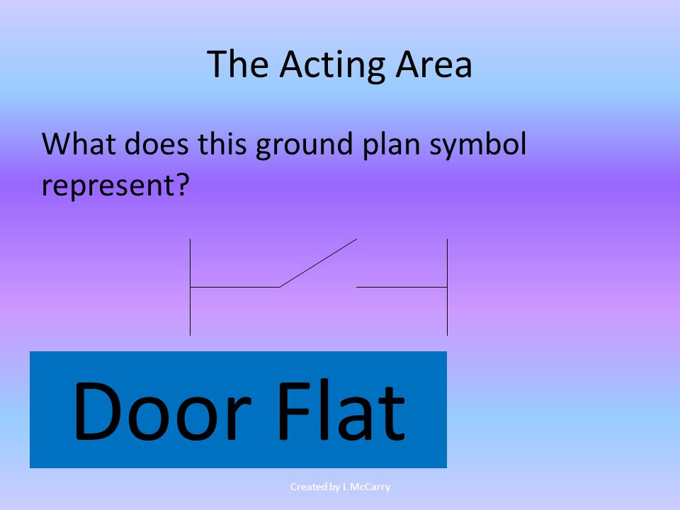 The Acting Area What does this ground plan symbol represent Door Flat Created by L McCarry