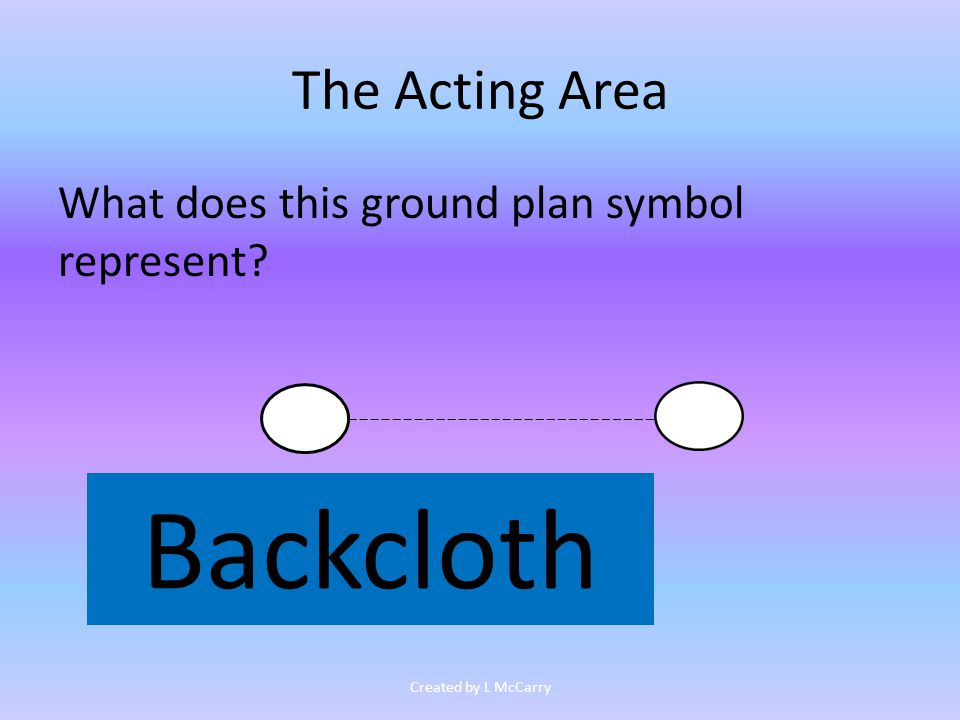 The Acting Area What does this ground plan symbol represent Backcloth Created by L McCarry