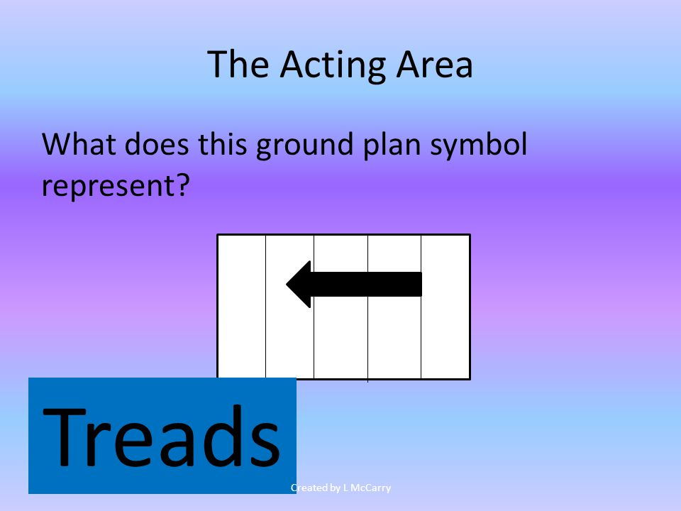 The Acting Area What does this ground plan symbol represent Treads Created by L McCarry