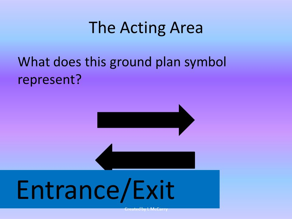 The Acting Area What does this ground plan symbol represent Entrance/Exit Created by L McCarry