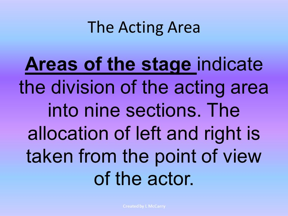 The Acting Area What does this ground plan symbol represent? Door Flat Created by L McCarry