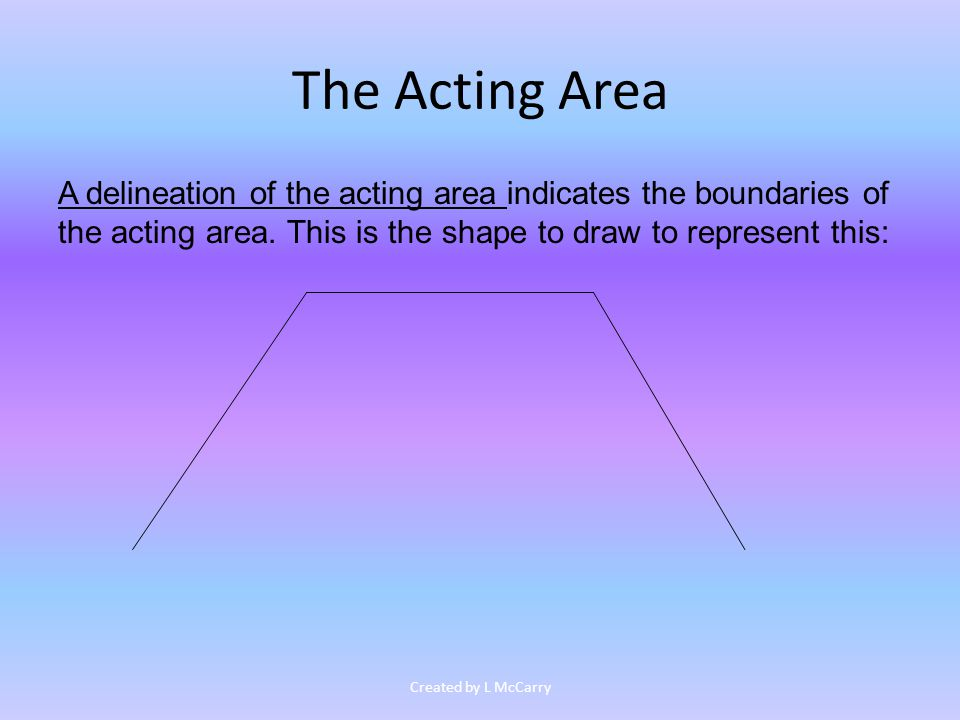 The Acting Area The position of audience may be indicated simply by the word 'audience' in the appropriate place(s).