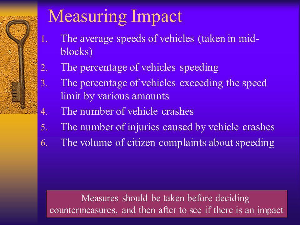 Measuring Impact 1.The average speeds of vehicles (taken in mid- blocks) 2.