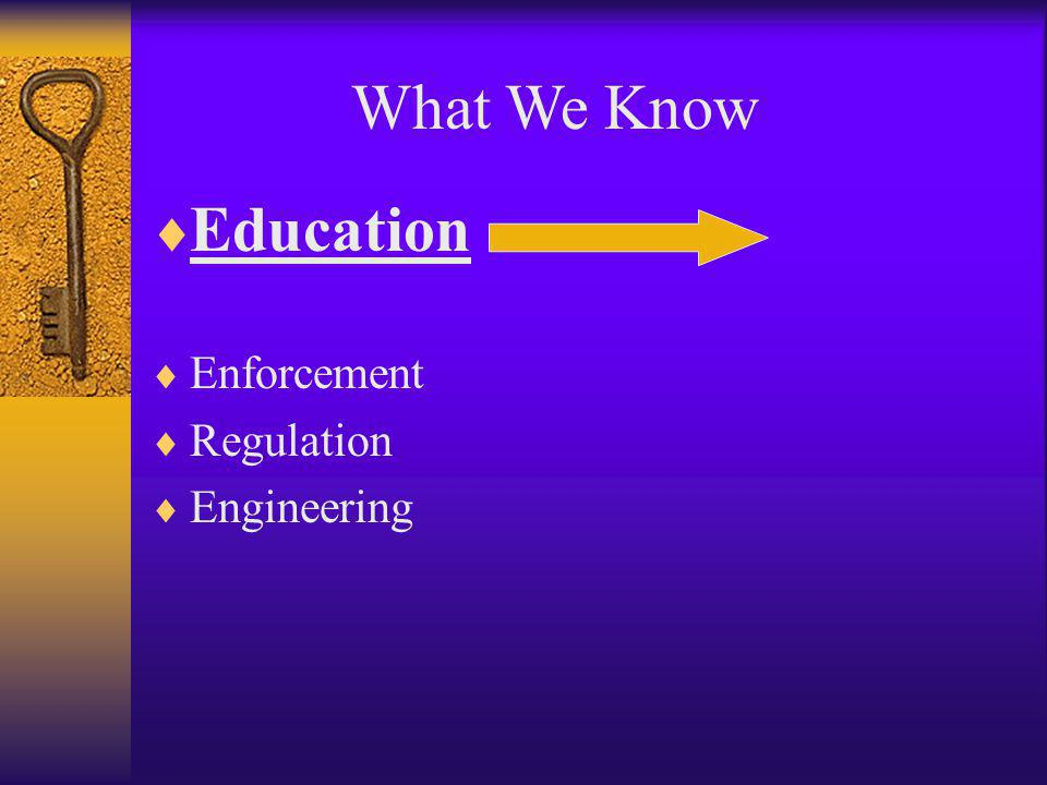  Education  Enforcement  Regulation  Engineering What We Know