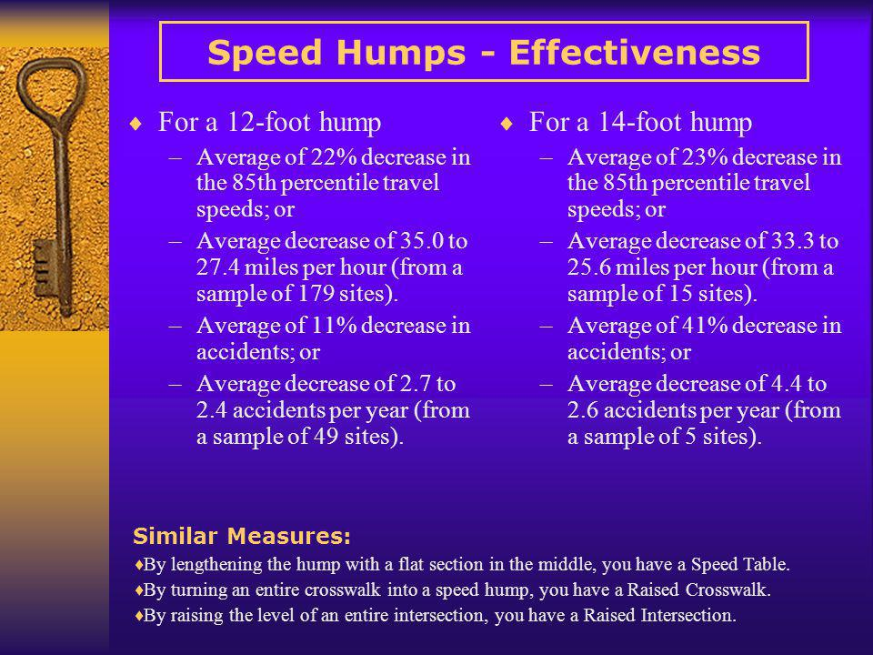 Speed Humps - Effectiveness  For a 12-foot hump –Average of 22% decrease in the 85th percentile travel speeds; or –Average decrease of 35.0 to 27.4 miles per hour (from a sample of 179 sites).
