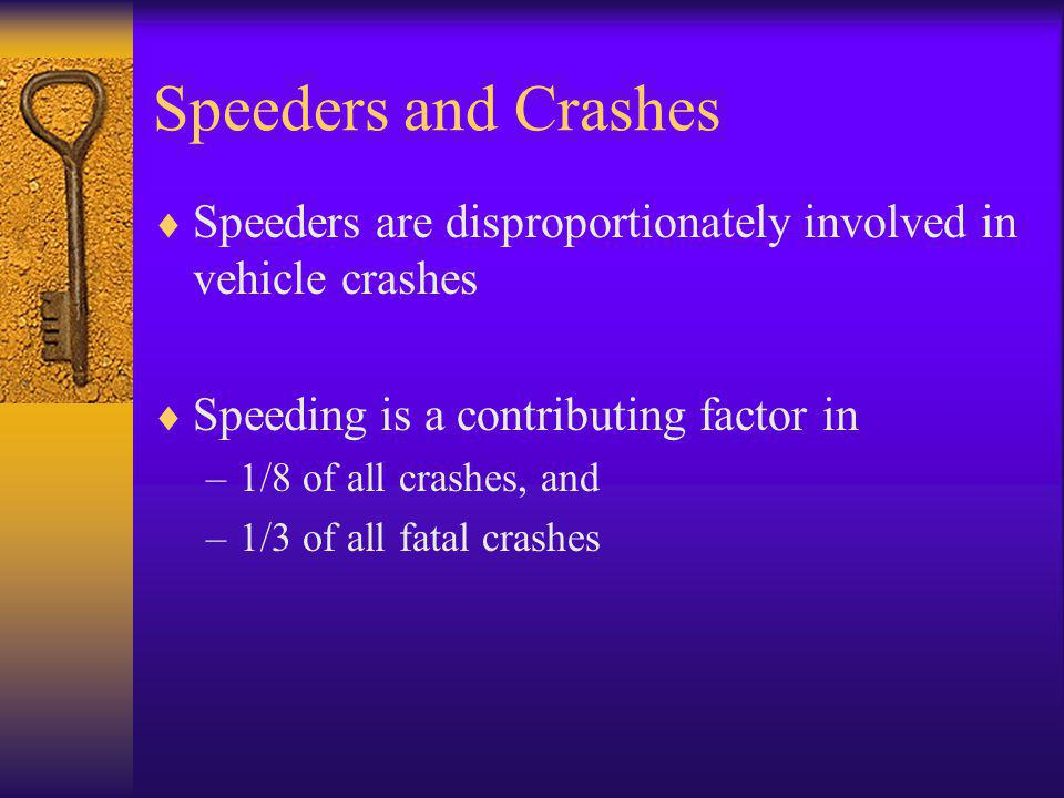 Speeders and Crashes  Speeders are disproportionately involved in vehicle crashes  Speeding is a contributing factor in –1/8 of all crashes, and –1/