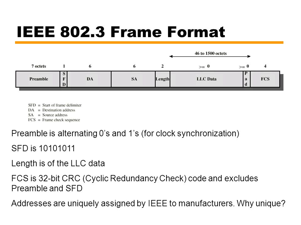 IEEE 802.3 Frame Format >= Preamble is alternating 0's and 1's (for clock synchronization) SFD is 10101011 Length is of the LLC data FCS is 32-bit CRC