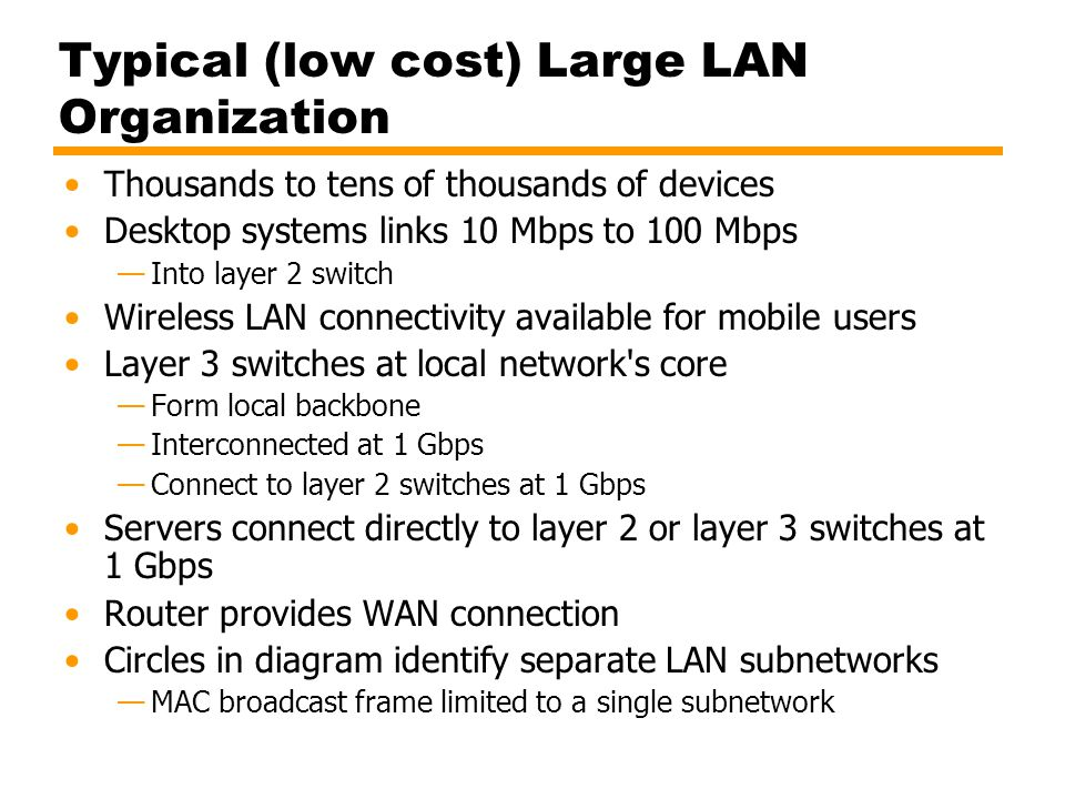 Typical (low cost) Large LAN Organization Thousands to tens of thousands of devices Desktop systems links 10 Mbps to 100 Mbps —Into layer 2 switch Wir