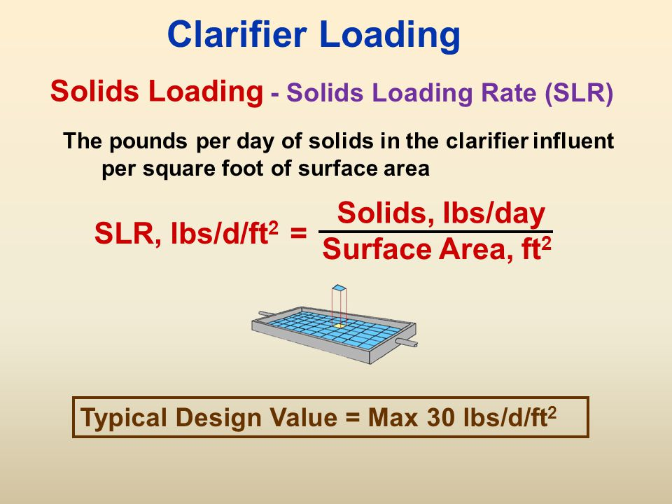 Solids Loading SLR, lbs/d/ft 2 = Solids, lbs/day Surface Area, ft 2 Clarifier Loading The pounds per day of solids in the clarifier influent per squar